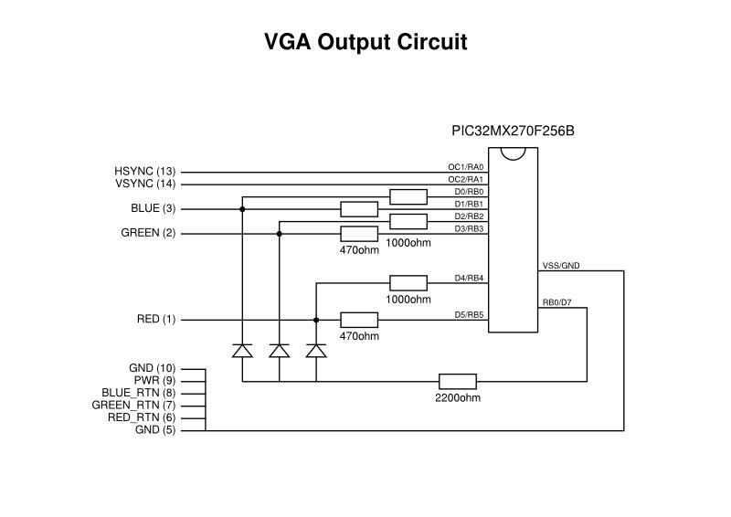VGA Output Circuit