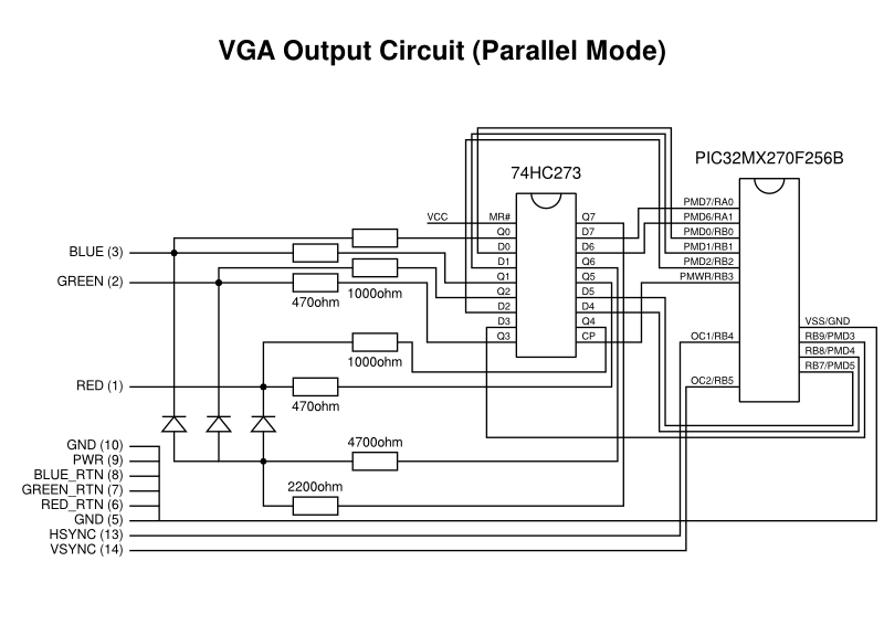 VGA Output Circuit (Parallel Mode)