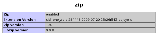 Screenshot of zip support shown on phpinfo() page